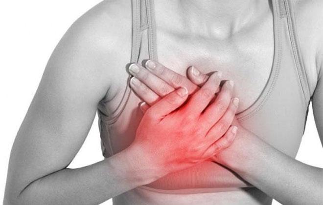 Боль в груди, дискомфорт