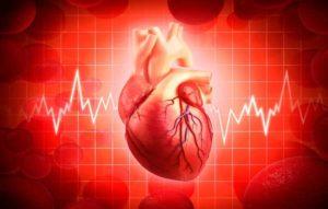 Приступы сердцебиения