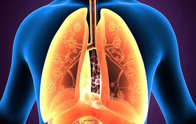 Бронхиальной астмы у больного