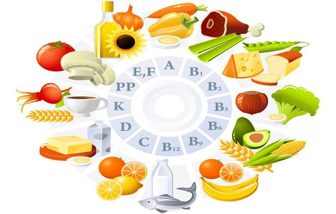 Витамины с продуктами питания