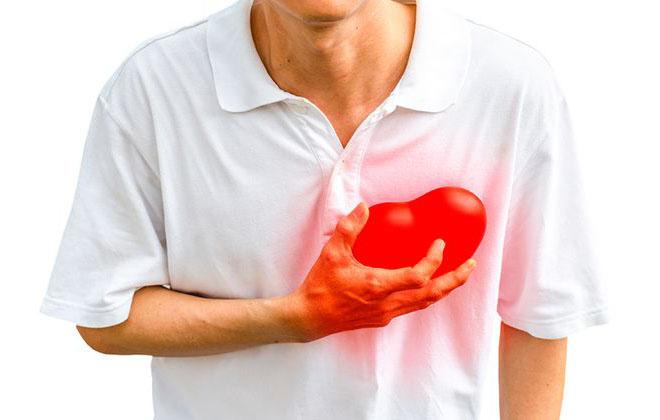 Сердечная боль