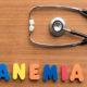 Как лечится гипохромная железодефицитная анемия у взрослых ее симптомы и правильное диетическое питание при ЖДА