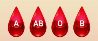 Различные типы крови