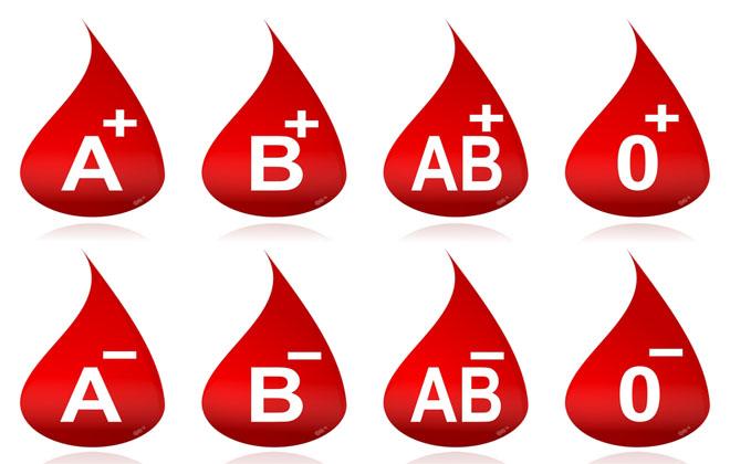 Разная группа крови