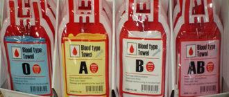 Виды крови