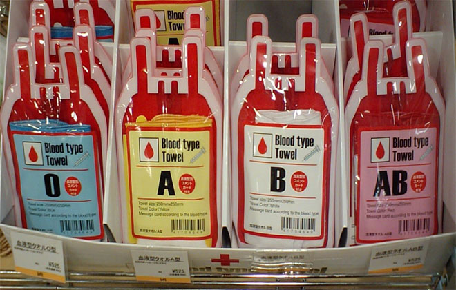 vidy krovi - Vér kompatibilitás a fogantatáshoz - táblázat a vércsoportok és Rh faktorok kompatibilitásáról