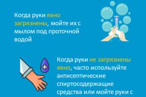 Чем мыть руки, что бы защитится от Коронавирусной инфекции