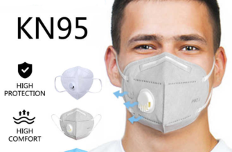Какой должна быть маска от коронавируса
